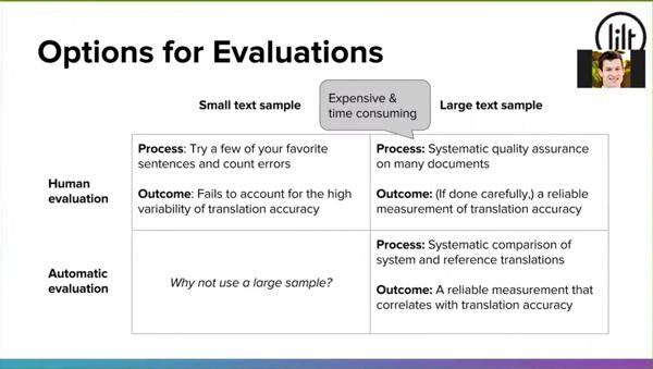 How to evaluate machine translation