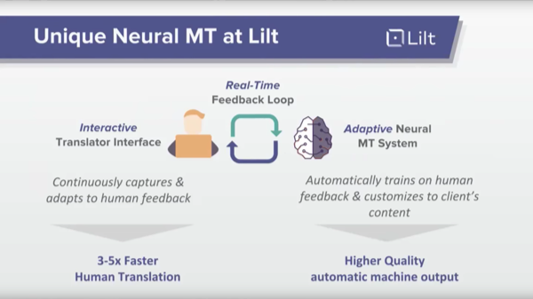 What is neural MT